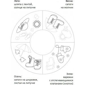Дидактический модуль «Времена года»